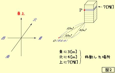 yassan-RestudyVector-fig02.png