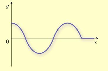 tomo-sinwave-fig6.png