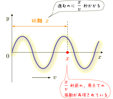 tomo-sinwave-fig7.png