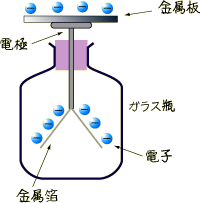 tomo-photoelectric-fig1.png