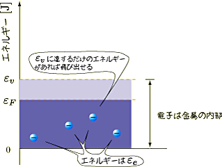 tomo-photoelectric-fig10.png