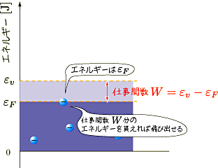 tomo-photoelectric-fig12.png