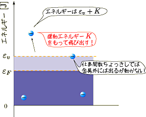 tomo-photoelectric-fig13.png
