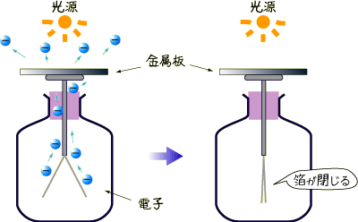 tomo-photoelectric-fig2.png