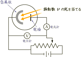 tomo-photoelectric-fig3.png