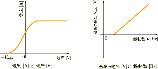 tomo-photoelectric-fig4.png