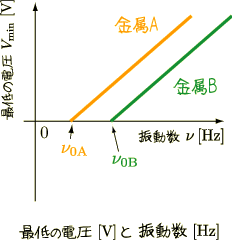 tomo-photoelectric-fig5.png