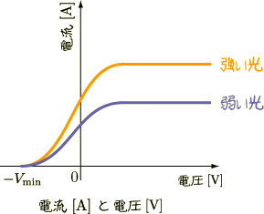 tomo-photoelectric-fig6.png